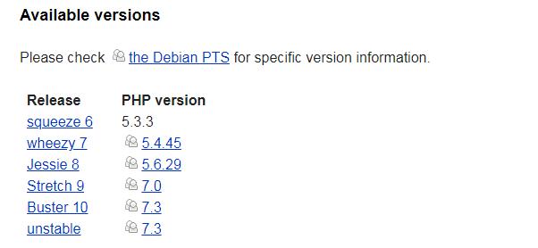 33Verze PHP