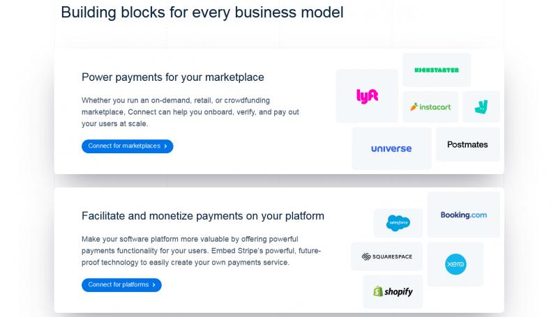 33Stripe Connect Online Marketplace Payments Platform